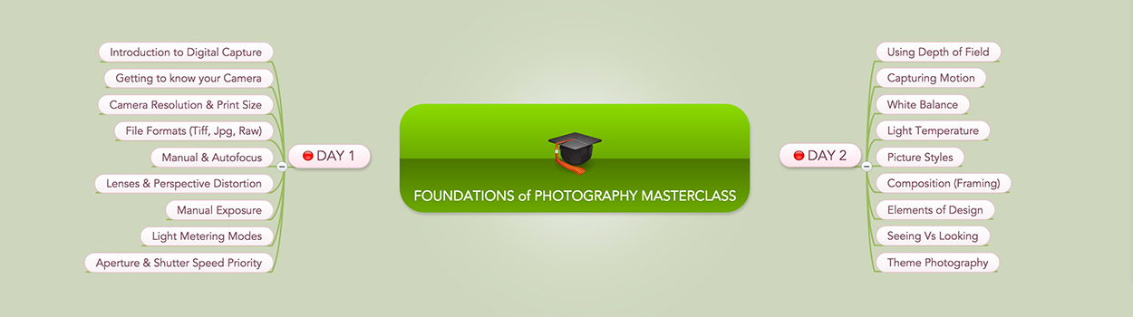 Foundations of Photography Masterclass in Dubai