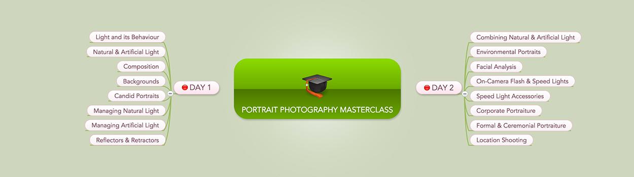 Portrait Photography Masterclass in Dubai